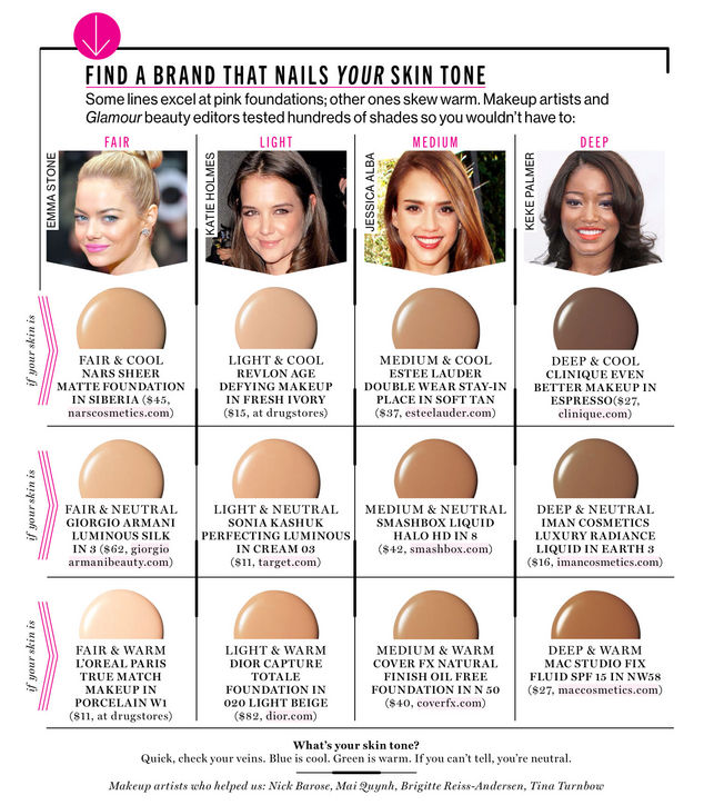 The right shade of foundation lipstick locker for How to find a medium